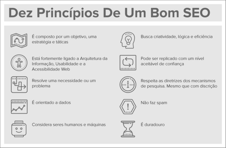 10 princípios de um bom SEO